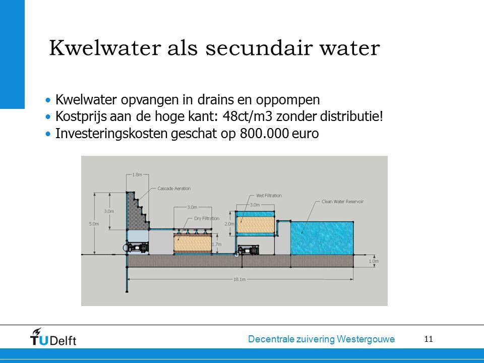 11 Decentrale zuivering Westergouwe Kwelwater als secundair water Kwelwater opvangen in drains en oppompen Kostprijs aan de hoge kant: 48ct/m3 zonder distributie.