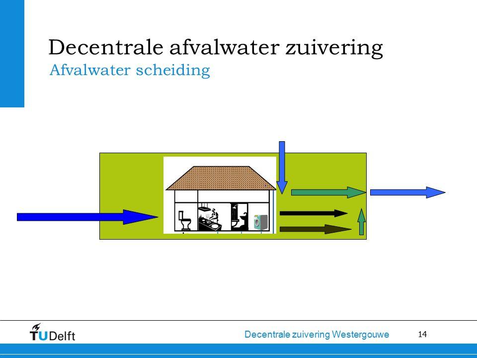14 Decentrale zuivering Westergouwe Decentrale afvalwater zuivering Afvalwater scheiding
