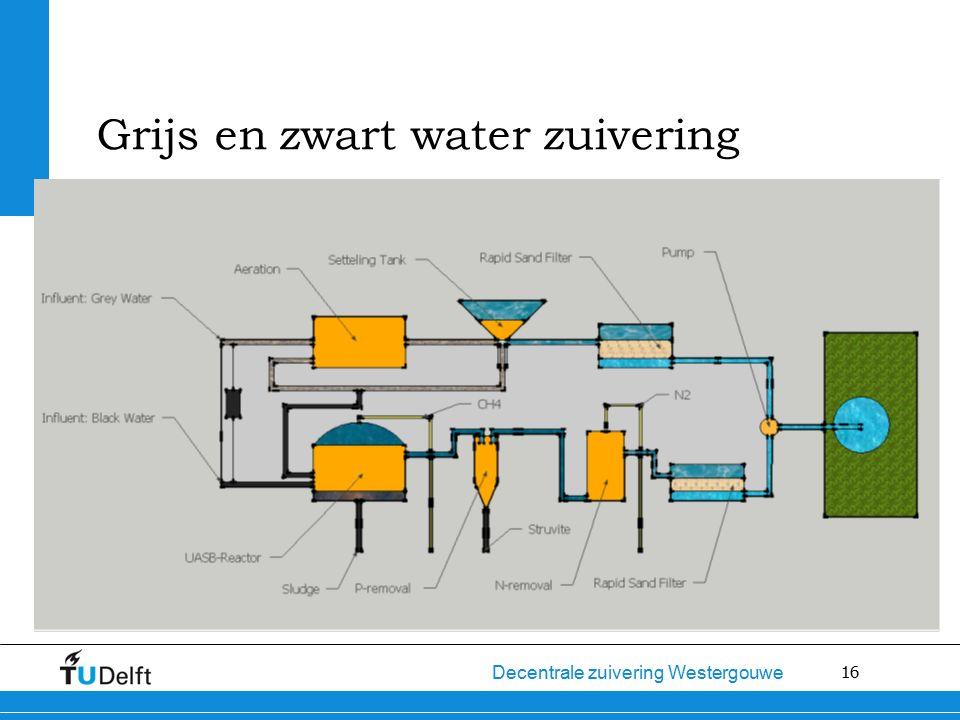16 Decentrale zuivering Westergouwe Grijs en zwart water zuivering Grijs 85 liter per persoon per dag  'schoon' Zwart ongeveer 10 liter per persoon  'verontreinigd'
