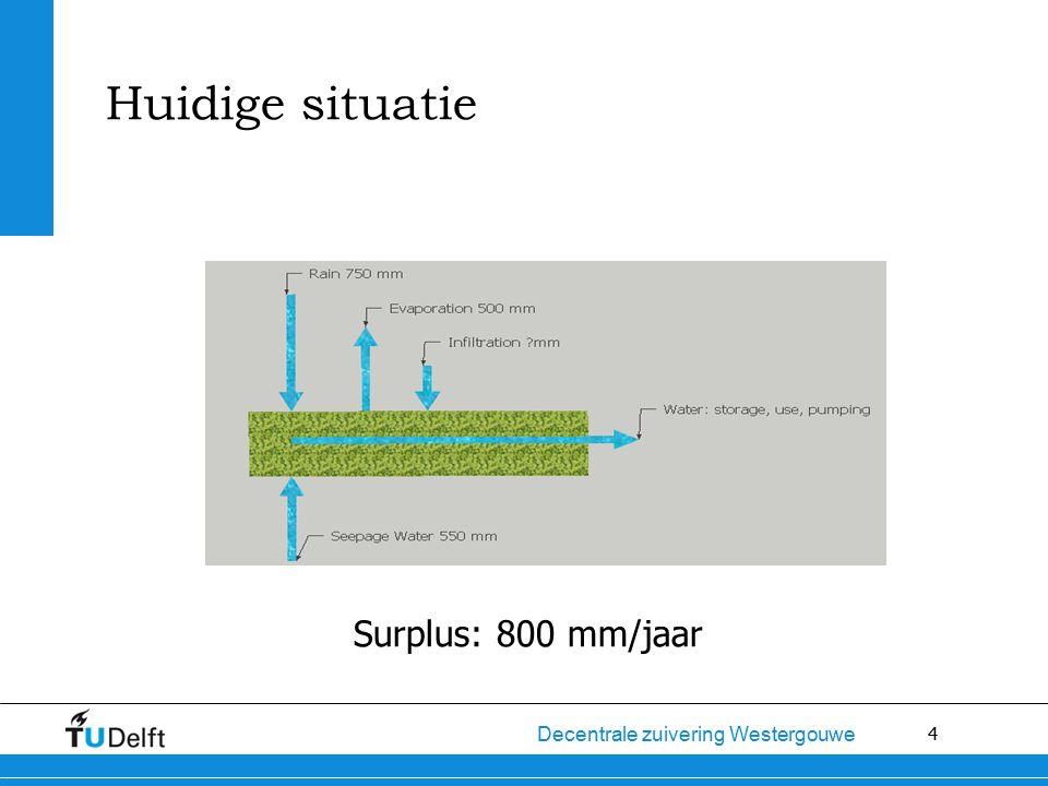 4 Decentrale zuivering Westergouwe Surplus: 800 mm/jaar Huidige situatie