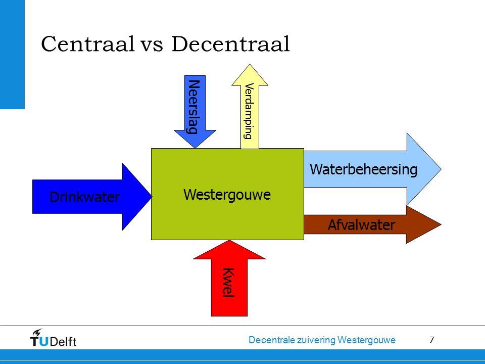 7 Decentrale zuivering Westergouwe Afvalwater Westergouwe Neerslag Verdamping Kwel Drinkwater Waterbeheersing Centraal vs Decentraal