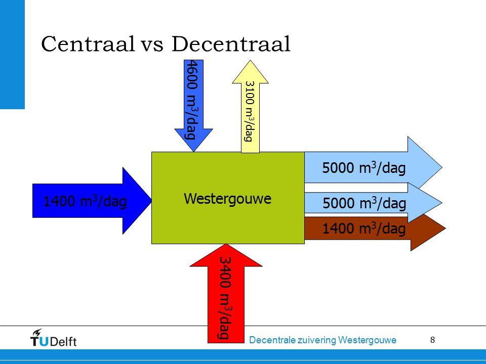 8 Decentrale zuivering Westergouwe 5000 m 3 /dag 1400 m 3 /dag Centraal vs Decentraal Westergouwe 4600 m 3 /dag 3100 m 3 /dag 3400 m 3 /dag 5000 m 3 /