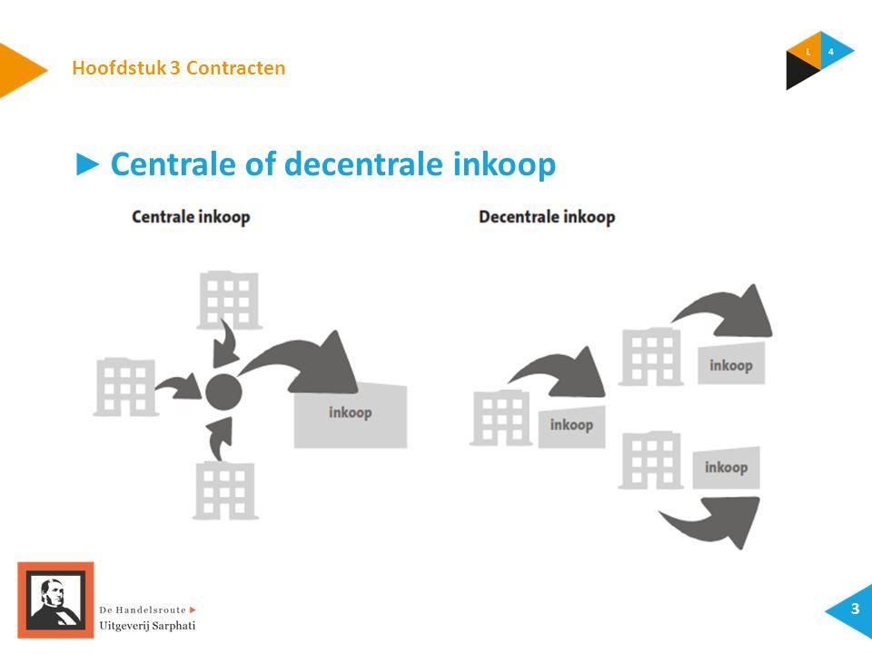 Hoofdstuk 3 Contracten 3 ► Centrale of decentrale inkoop