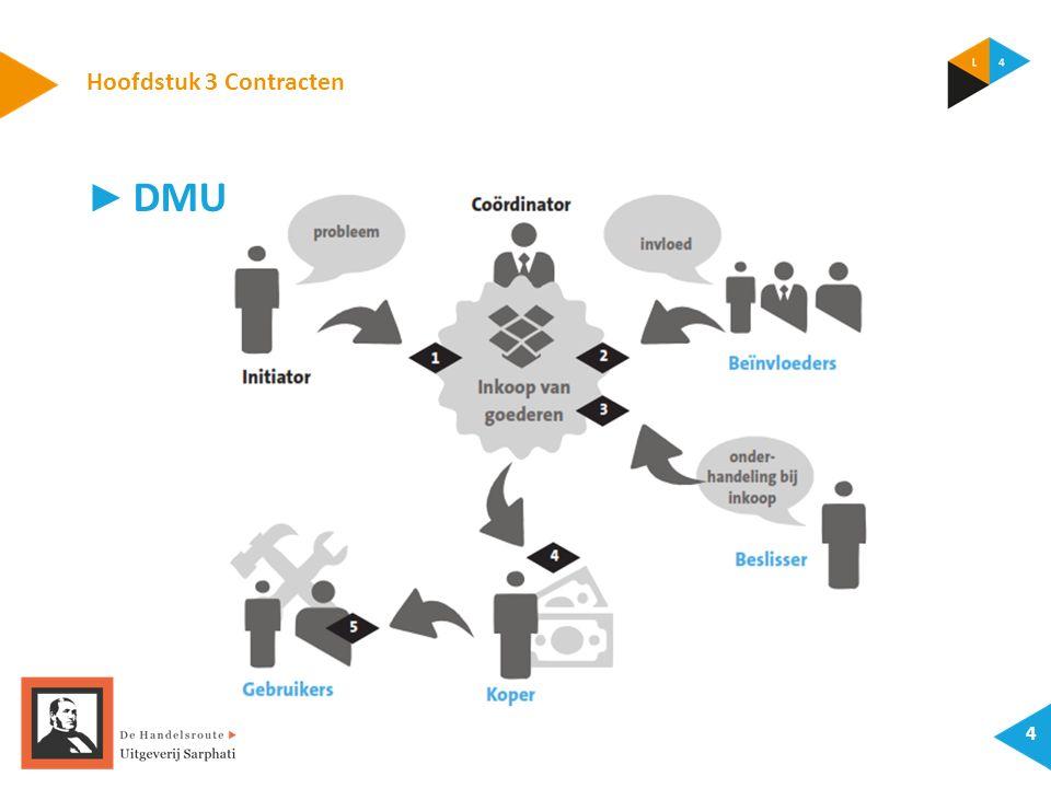 Hoofdstuk 3 Contracten 4 ► DMU