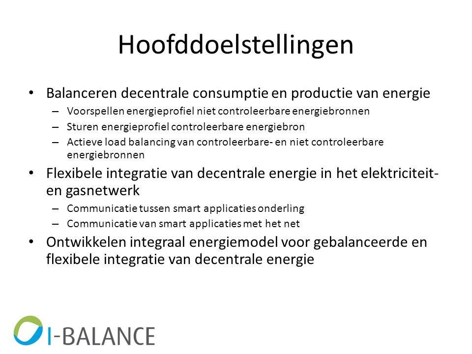 Hoofddoelstellingen Balanceren decentrale consumptie en productie van energie – Voorspellen energieprofiel niet controleerbare energiebronnen – Sturen