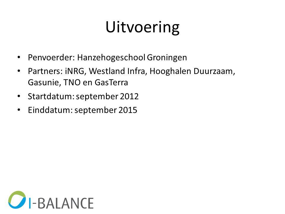 Uitvoering Penvoerder: Hanzehogeschool Groningen Partners: iNRG, Westland Infra, Hooghalen Duurzaam, Gasunie, TNO en GasTerra Startdatum: september 20