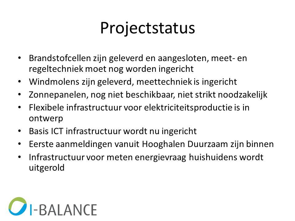 Projectstatus Brandstofcellen zijn geleverd en aangesloten, meet- en regeltechniek moet nog worden ingericht Windmolens zijn geleverd, meettechniek is
