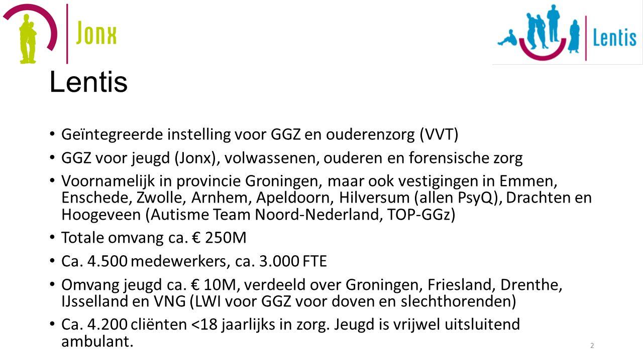 Lentis Geïntegreerde instelling voor GGZ en ouderenzorg (VVT) GGZ voor jeugd (Jonx), volwassenen, ouderen en forensische zorg Voornamelijk in provincie Groningen, maar ook vestigingen in Emmen, Enschede, Zwolle, Arnhem, Apeldoorn, Hilversum (allen PsyQ), Drachten en Hoogeveen (Autisme Team Noord-Nederland, TOP-GGz) Totale omvang ca.