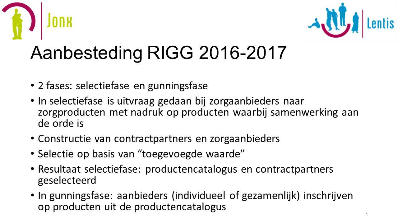 Aanbesteding RIGG 2016-2017 2 fases: selectiefase en gunningsfase In selectiefase is uitvraag gedaan bij zorgaanbieders naar zorgproducten met nadruk op producten waarbij samenwerking aan de orde is Constructie van contractpartners en zorgaanbieders Selectie op basis van toegevoegde waarde Resultaat selectiefase: productencatalogus en contractpartners geselecteerd In gunningsfase: aanbieders (individueel of gezamenlijk) inschrijven op producten uit de productencatalogus 4