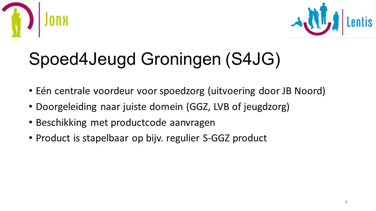 Spoed4Jeugd Groningen (S4JG) Eén centrale voordeur voor spoedzorg (uitvoering door JB Noord) Doorgeleiding naar juiste domein (GGZ, LVB of jeugdzorg) Beschikking met productcode aanvragen Product is stapelbaar op bijv.
