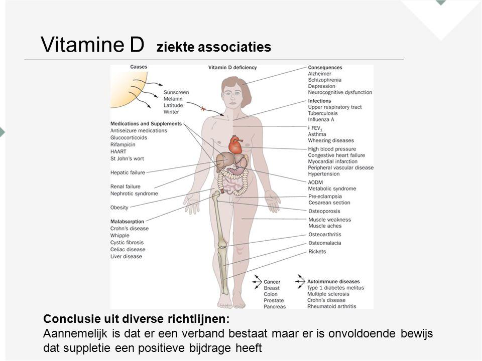 Vitamine D ziekte associaties Conclusie uit diverse richtlijnen: Aannemelijk is dat er een verband bestaat maar er is onvoldoende bewijs dat suppletie een positieve bijdrage heeft
