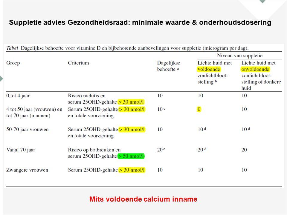 Suppletie advies Gezondheidsraad: minimale waarde & onderhoudsdosering Mits voldoende calcium inname