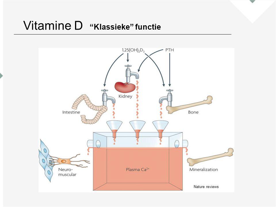 Vitamine D Klassieke functie Nature reviews