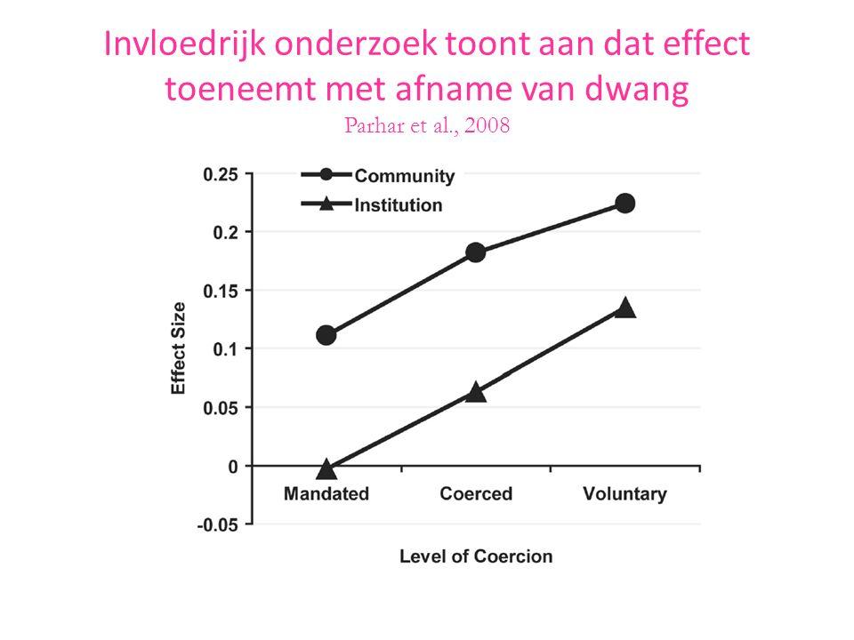 Invloedrijk onderzoek toont aan dat effect toeneemt met afname van dwang Parhar et al., 2008