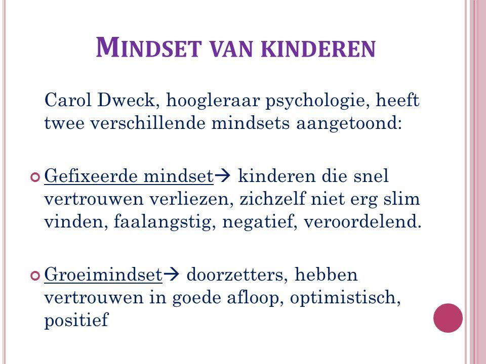 M INDSET VAN KINDEREN Carol Dweck, hoogleraar psychologie, heeft twee verschillende mindsets aangetoond: Gefixeerde mindset  kinderen die snel vertrouwen verliezen, zichzelf niet erg slim vinden, faalangstig, negatief, veroordelend.