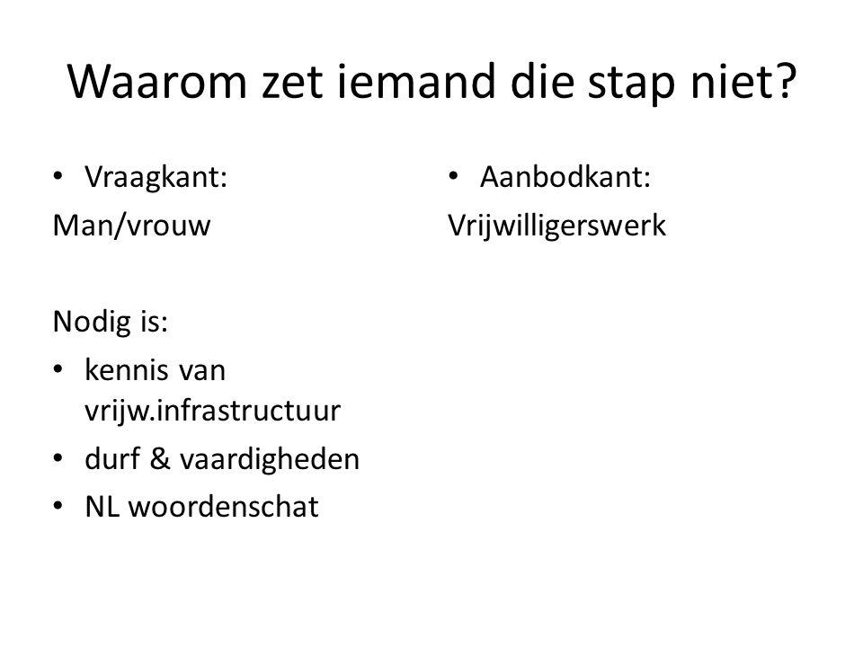 Waarom zet iemand die stap niet? Vraagkant: Man/vrouw Nodig is: kennis van vrijw.infrastructuur durf & vaardigheden NL woordenschat Aanbodkant: Vrijwi