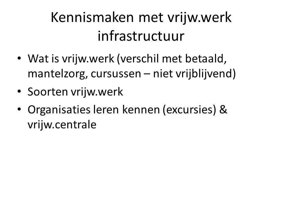 Kennismaken met vrijw.werk infrastructuur Wat is vrijw.werk (verschil met betaald, mantelzorg, cursussen – niet vrijblijvend) Soorten vrijw.werk Organ