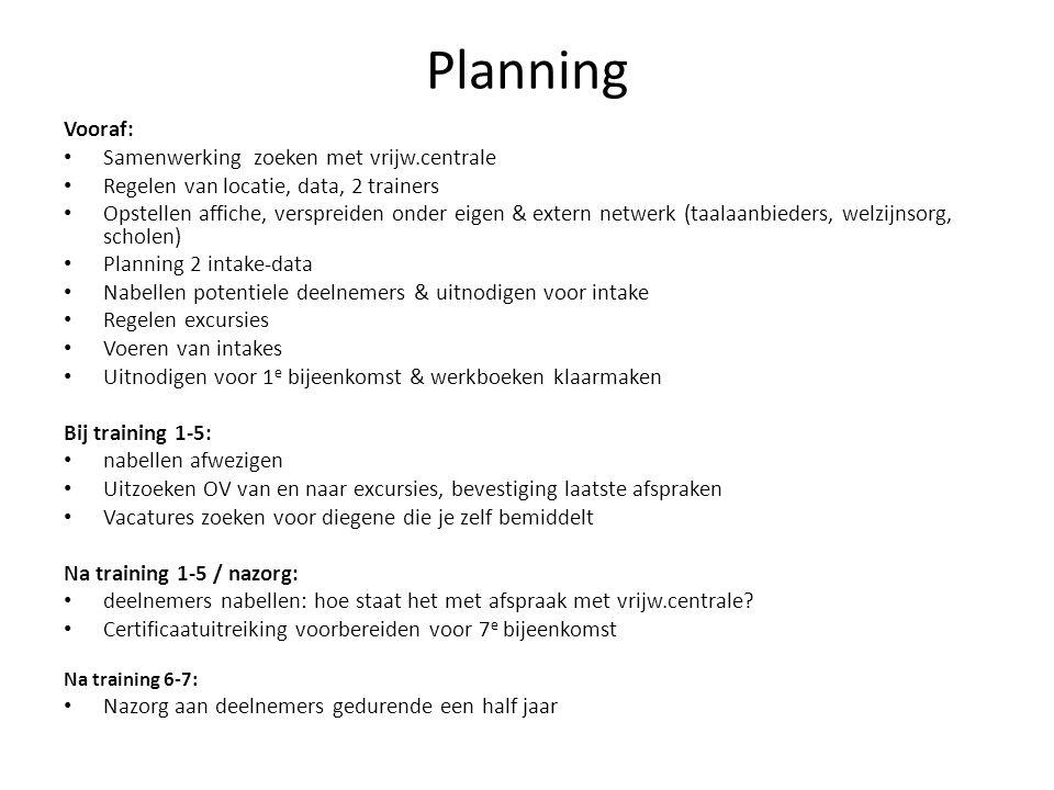 Planning Vooraf: Samenwerking zoeken met vrijw.centrale Regelen van locatie, data, 2 trainers Opstellen affiche, verspreiden onder eigen & extern netwerk (taalaanbieders, welzijnsorg, scholen) Planning 2 intake-data Nabellen potentiele deelnemers & uitnodigen voor intake Regelen excursies Voeren van intakes Uitnodigen voor 1 e bijeenkomst & werkboeken klaarmaken Bij training 1-5: nabellen afwezigen Uitzoeken OV van en naar excursies, bevestiging laatste afspraken Vacatures zoeken voor diegene die je zelf bemiddelt Na training 1-5 / nazorg: deelnemers nabellen: hoe staat het met afspraak met vrijw.centrale.