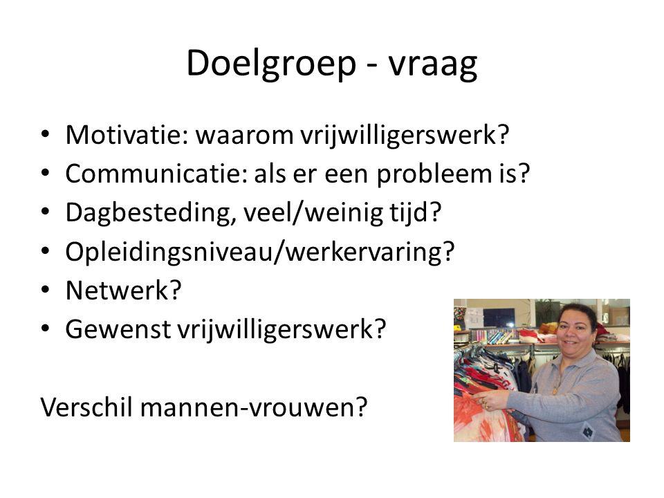 Doelgroep - vraag Motivatie: waarom vrijwilligerswerk? Communicatie: als er een probleem is? Dagbesteding, veel/weinig tijd? Opleidingsniveau/werkerva