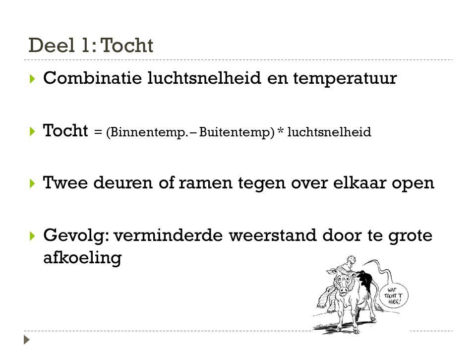 Deel 1: Tocht  Combinatie luchtsnelheid en temperatuur  Tocht = (Binnentemp.