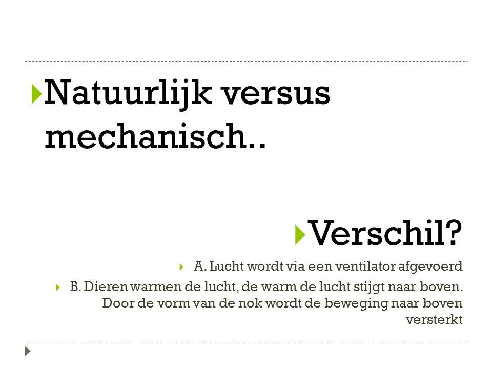  Natuurlijk versus mechanisch..  Verschil.  A.