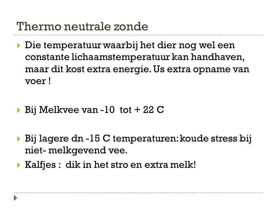 Thermo neutrale zonde  Die temperatuur waarbij het dier nog wel een constante lichaamstemperatuur kan handhaven, maar dit kost extra energie.