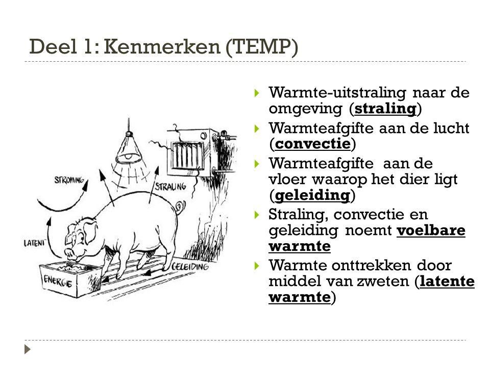 Deel 1: Kenmerken (TEMP)  Warmte-uitstraling naar de omgeving (straling)  Warmteafgifte aan de lucht (convectie)  Warmteafgifte aan de vloer waarop het dier ligt (geleiding)  Straling, convectie en geleiding noemt voelbare warmte  Warmte onttrekken door middel van zweten (latente warmte)