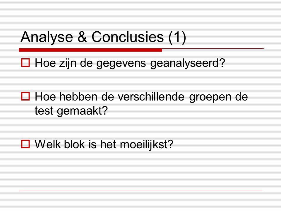 Analyse & Conclusies (1)  Hoe zijn de gegevens geanalyseerd.