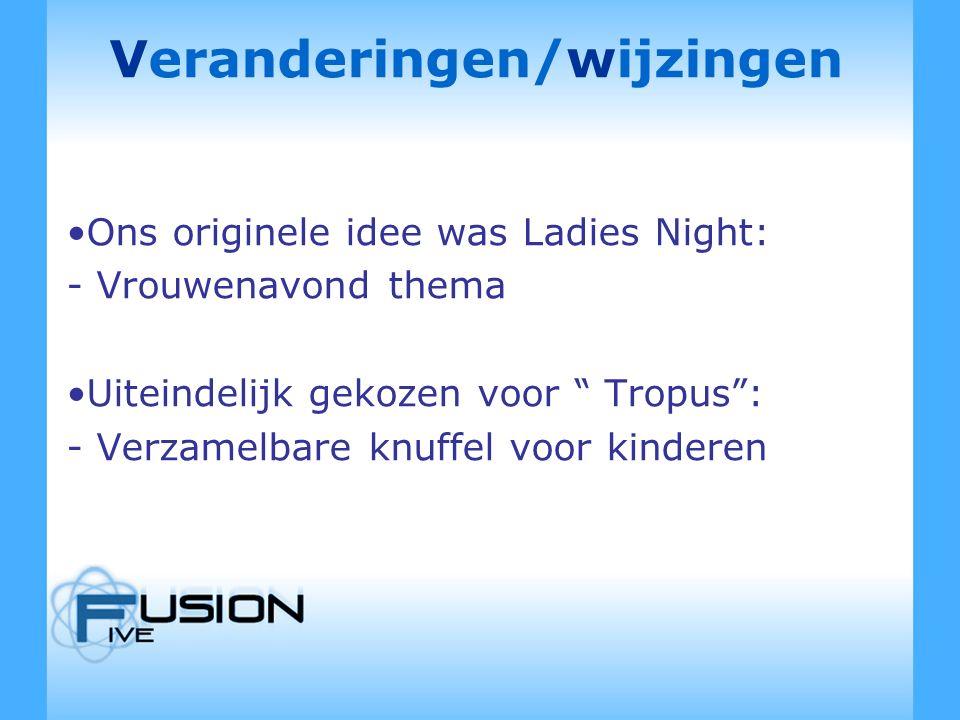 Veranderingen/wijzingen Ons originele idee was Ladies Night: - Vrouwenavond thema Uiteindelijk gekozen voor Tropus : - Verzamelbare knuffel voor kinderen