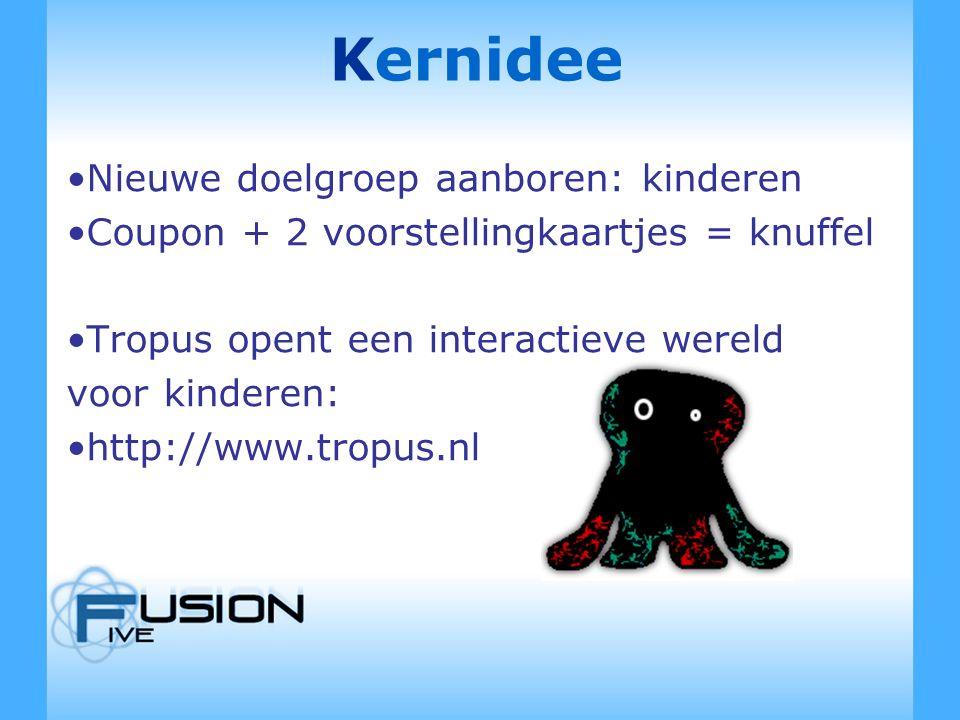Kernidee Nieuwe doelgroep aanboren: kinderen Coupon + 2 voorstellingkaartjes = knuffel Tropus opent een interactieve wereld voor kinderen: http://www.tropus.nl