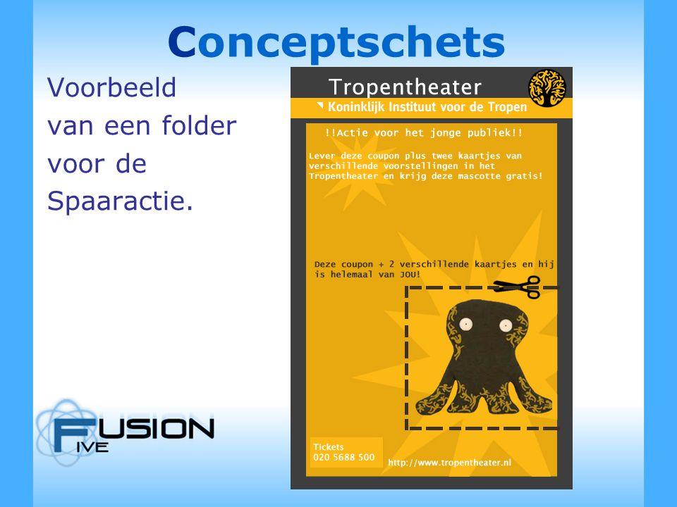 Conceptschets Voorbeeld van een folder voor de Spaaractie.