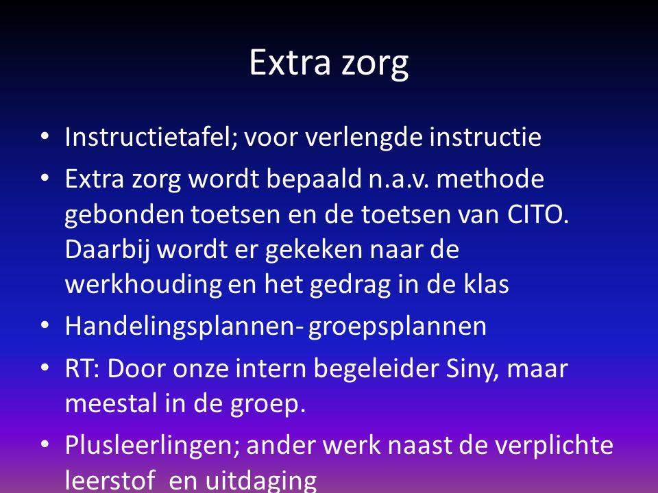 Extra zorg Instructietafel; voor verlengde instructie Extra zorg wordt bepaald n.a.v. methode gebonden toetsen en de toetsen van CITO. Daarbij wordt e