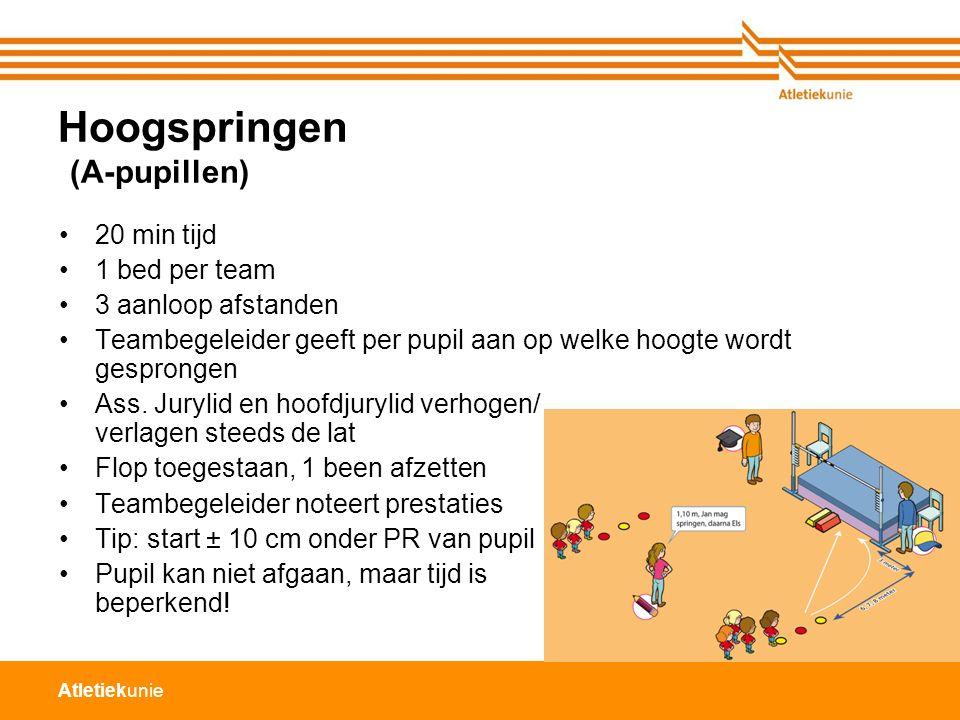 Atletiekunie Hoogspringen (A-pupillen) 20 min tijd 1 bed per team 3 aanloop afstanden Teambegeleider geeft per pupil aan op welke hoogte wordt gesprongen Ass.