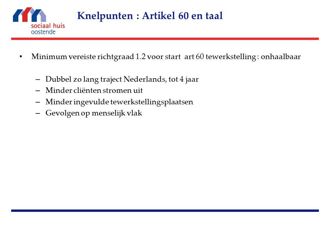 Minimum vereiste richtgraad 1.2 voor start art 60 tewerkstelling : onhaalbaar – Dubbel zo lang traject Nederlands, tot 4 jaar – Minder cliënten stromen uit – Minder ingevulde tewerkstellingsplaatsen – Gevolgen op menselijk vlak Knelpunten : Artikel 60 en taal