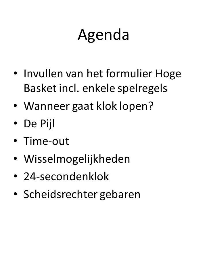 Agenda Invullen van het formulier Hoge Basket incl.