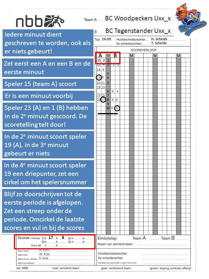 BC Woodpeckers Uxx_x BC Tegenstander Uxx_x 2000Wj161E BD 16:00 24 09 2015 H.