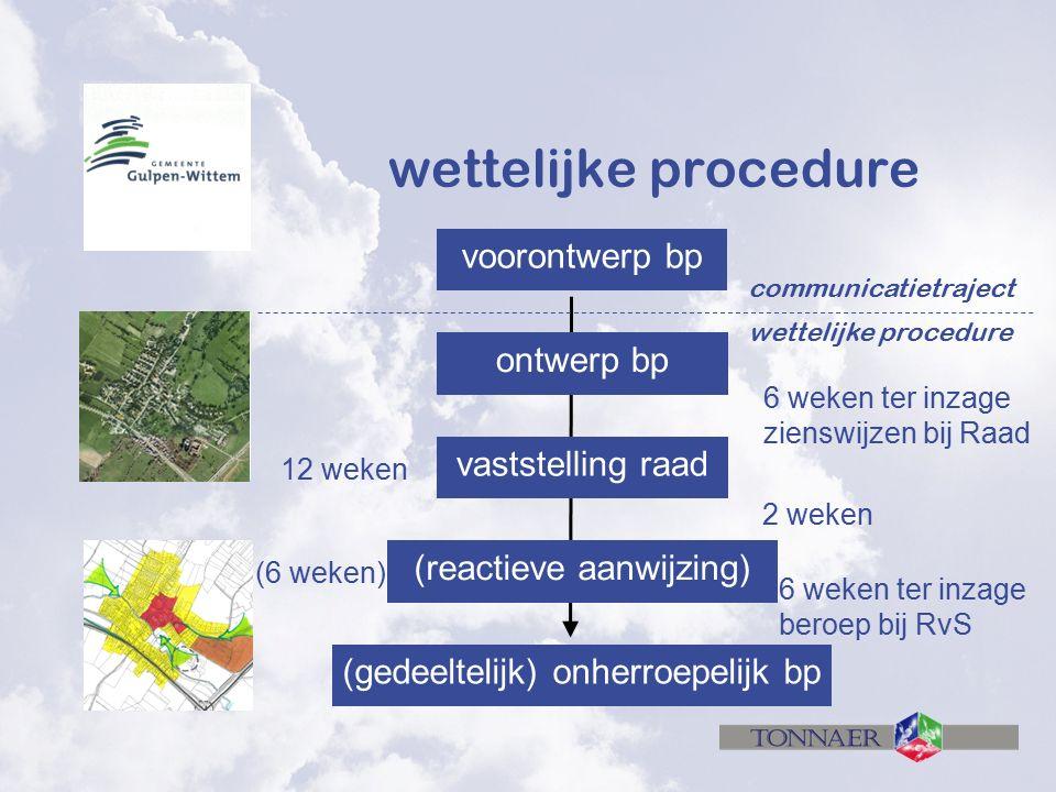communicatietraject wettelijke procedure voorontwerp bp ontwerp bp vaststelling raad (gedeeltelijk) onherroepelijk bp 6 weken ter inzage zienswijzen b
