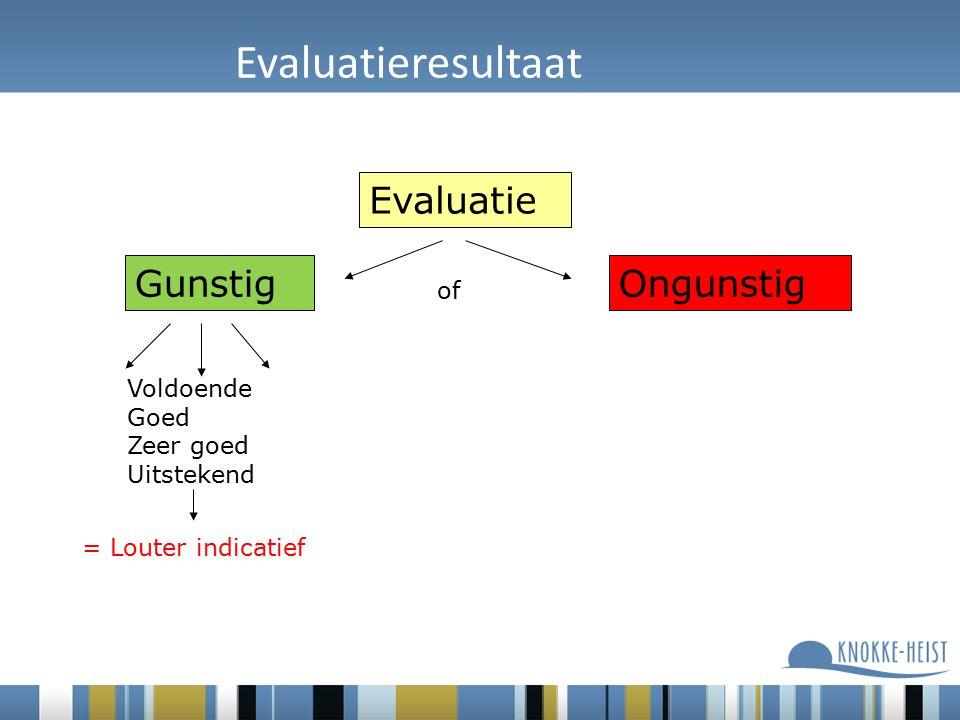 Evaluatieresultaat GunstigOngunstig Evaluatie of Voldoende Goed Zeer goed Uitstekend = Louter indicatief