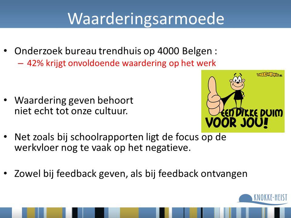 Waarderingsarmoede Onderzoek bureau trendhuis op 4000 Belgen : – 42% krijgt onvoldoende waardering op het werk Waardering geven behoort niet echt tot onze cultuur.