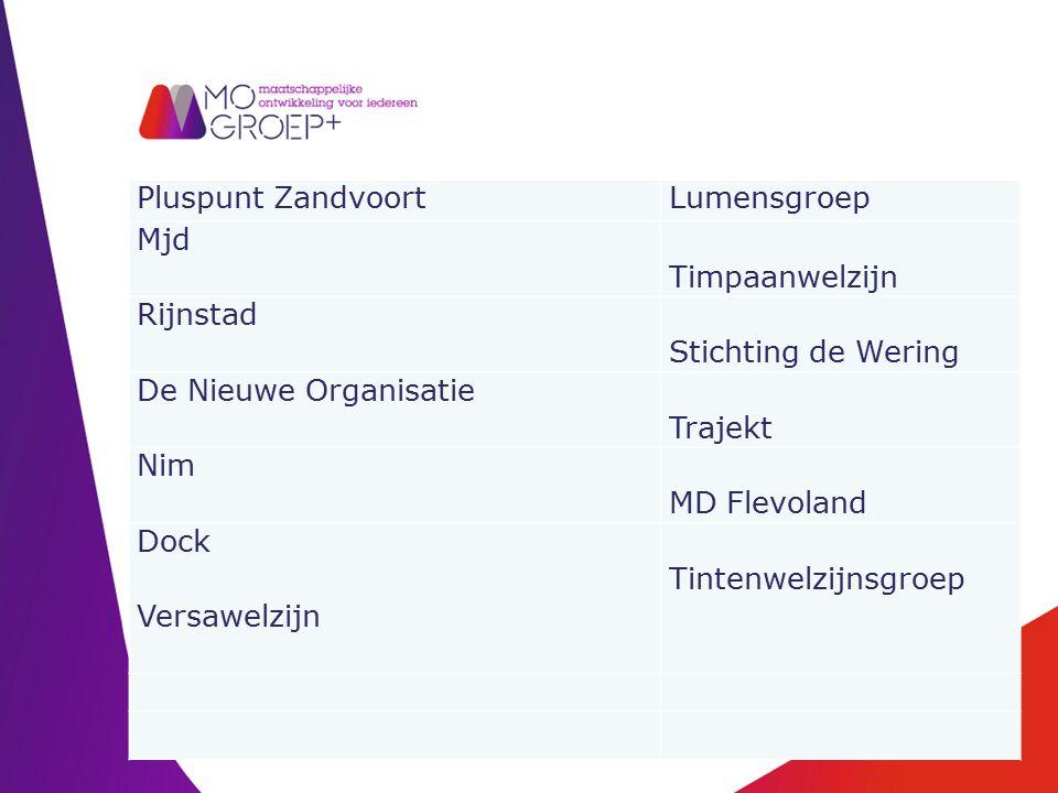 Pluspunt ZandvoortLumensgroep Mjd Timpaanwelzijn Rijnstad Stichting de Wering De Nieuwe Organisatie Trajekt Nim MD Flevoland Dock Versawelzijn Tintenwelzijnsgroep