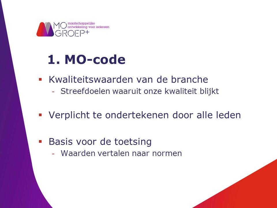 1. MO-code  Kwaliteitswaarden van de branche - Streefdoelen waaruit onze kwaliteit blijkt  Verplicht te ondertekenen door alle leden  Basis voor de