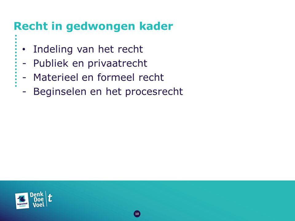 Recht in gedwongen kader Indeling van het recht -Publiek en privaatrecht -Materieel en formeel recht -Beginselen en het procesrecht 10