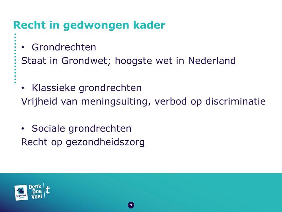 Recht in gedwongen kader Grondrechten Staat in Grondwet; hoogste wet in Nederland Klassieke grondrechten Vrijheid van meningsuiting, verbod op discrim