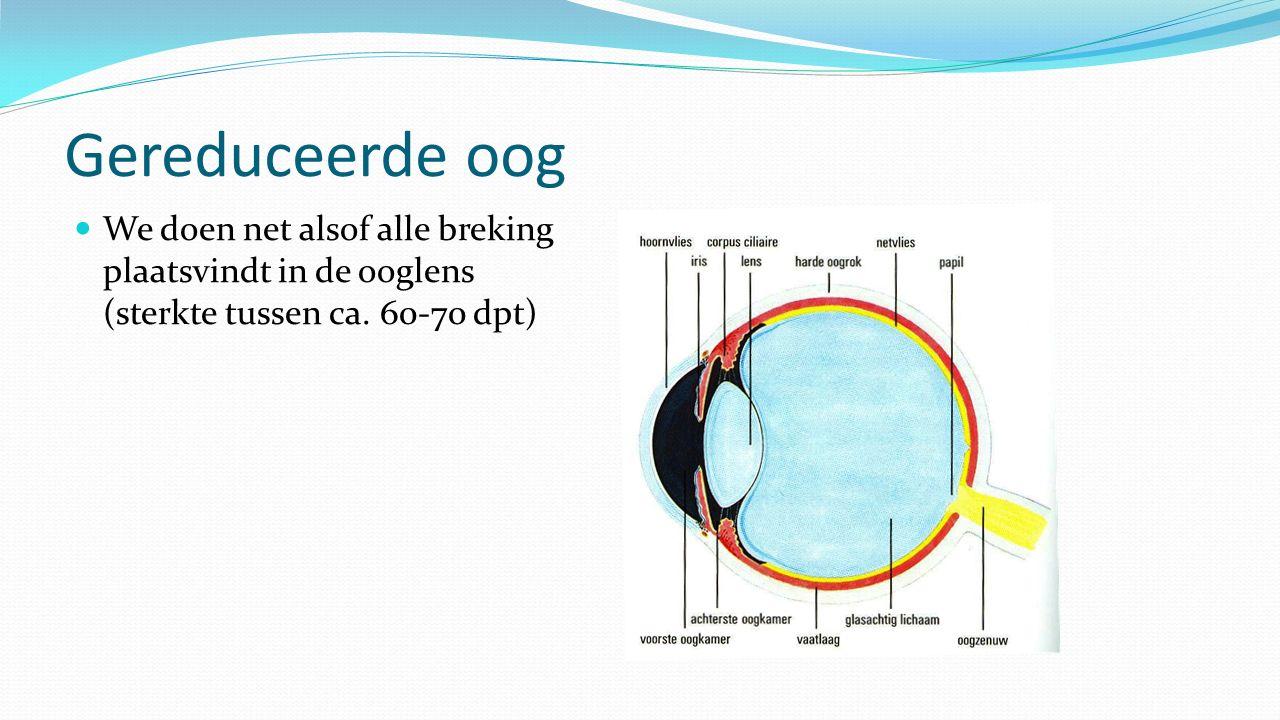Begrippen accommoderen: ooglens boller maker om dichterbij scherp te zien adaptatie: pupil groter en kleiner maken vertepunt V : punt dat je zonder te accommoderen scherp kunt zien (normaal oog:  ) nabijheidspunt N: punt dat je met maximaal accommoderen nog scherp kunt zien (jong oog 10 cm; normaal tot 25 cm) accommoderend vermogen: verschil in sterkte tussen maximaal ingespannen en ontspannen oog (minder dan 4 dpt  bril)