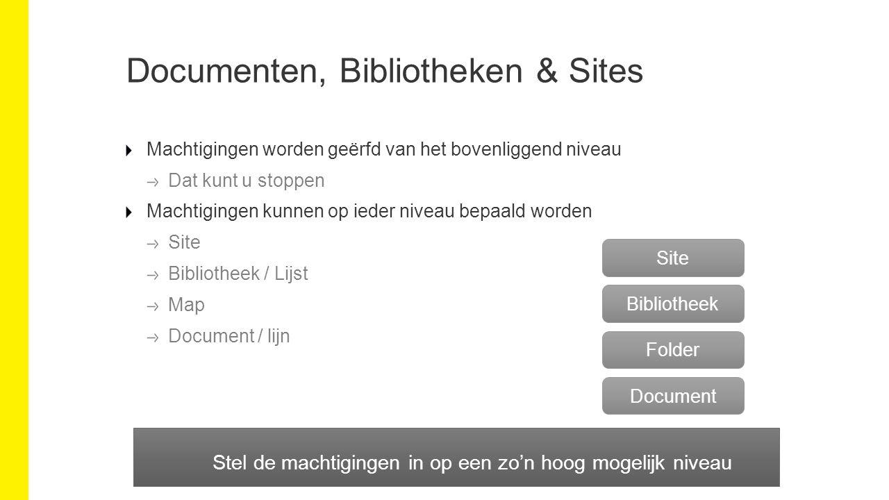 Documenten, Bibliotheken & Sites Machtigingen worden geërfd van het bovenliggend niveau Dat kunt u stoppen Machtigingen kunnen op ieder niveau bepaald worden Site Bibliotheek / Lijst Map Document / lijn Stel de machtigingen in op een zo'n hoog mogelijk niveau Site Bibliotheek Folder Document