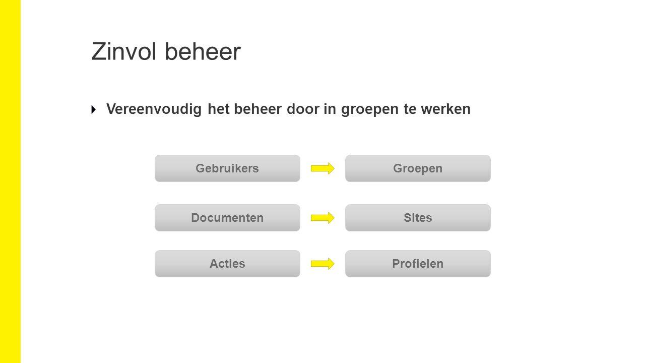 Zinvol beheer Vereenvoudig het beheer door in groepen te werken Gebruikers Documenten Acties Groepen Sites Profielen
