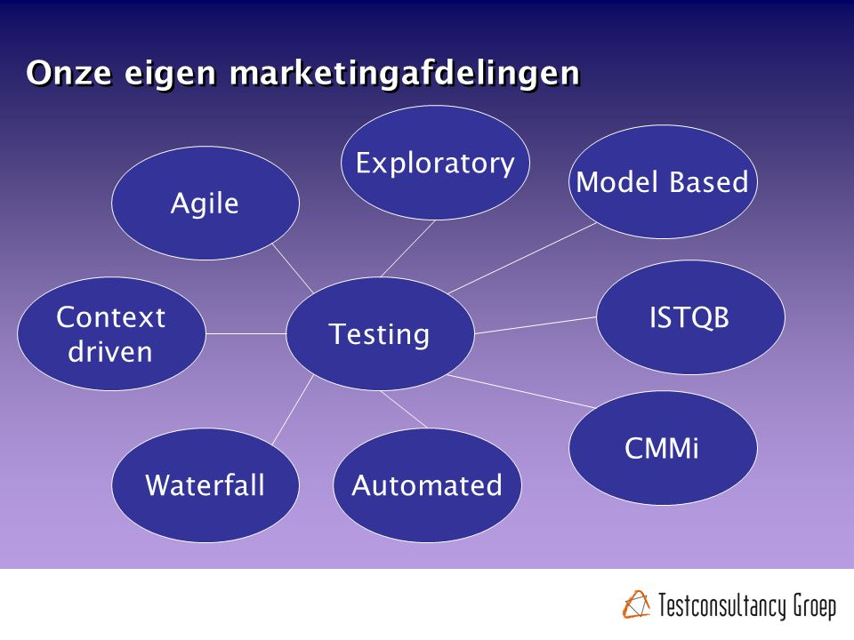 Onze eigen marketingafdelingen Agile Exploratory Context driven Waterfall Model Based Automated CMMi Testing ISTQB