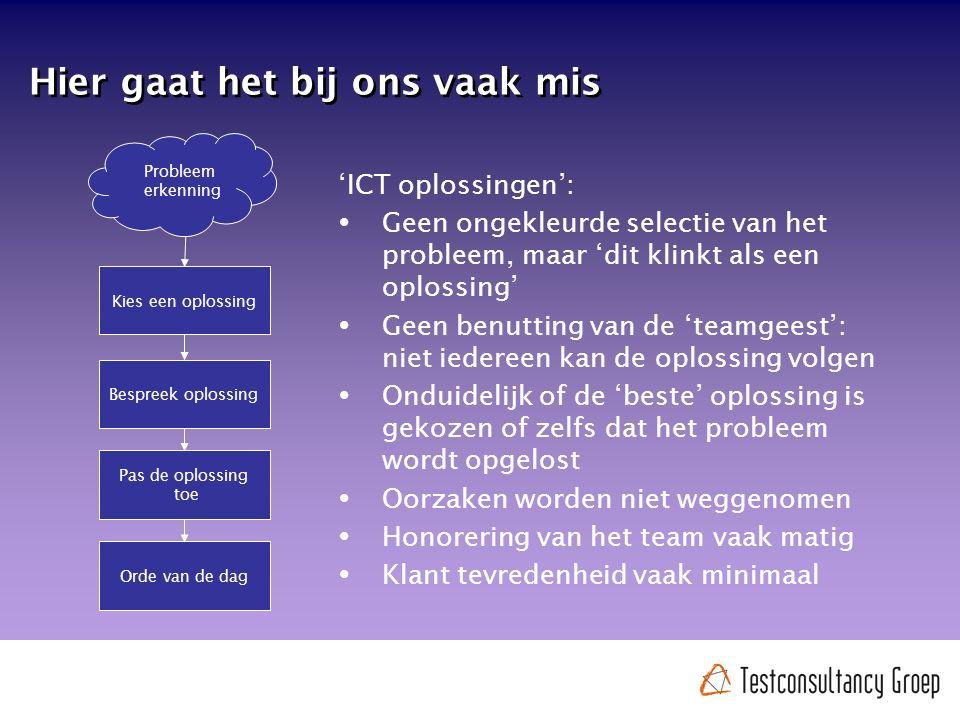 Hier gaat het bij ons vaak mis 'ICT oplossingen':  Geen ongekleurde selectie van het probleem, maar 'dit klinkt als een oplossing'  Geen benutting van de 'teamgeest': niet iedereen kan de oplossing volgen  Onduidelijk of de 'beste' oplossing is gekozen of zelfs dat het probleem wordt opgelost  Oorzaken worden niet weggenomen  Honorering van het team vaak matig  Klant tevredenheid vaak minimaal Probleem erkenning Kies een oplossing Pas de oplossing toe Orde van de dag Bespreek oplossing