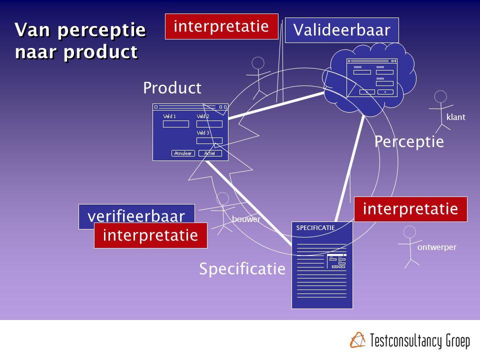 Van perceptie naar product Product Perceptie SPECIFICATIE Specificatie verifieerbaar Valideerbaar interpretatie klant ontwerper bouwer