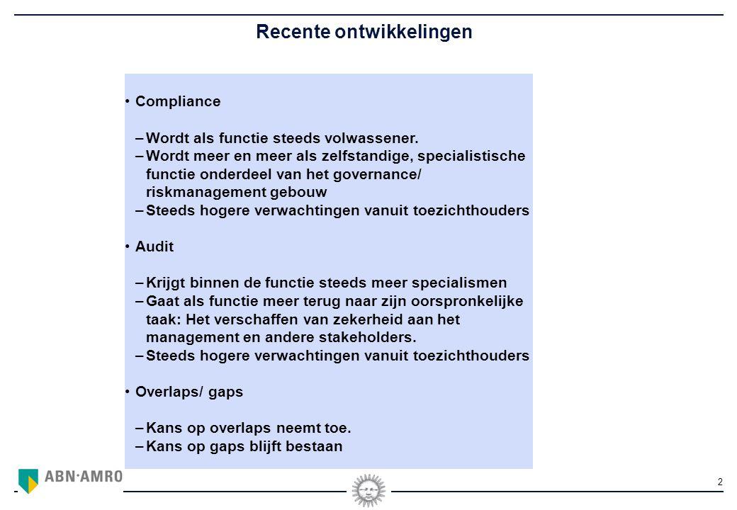 3 Compliance en Audit De overeenkomsten (!/?) – Onderdeel van het risk management framework; – Betrokken bij risico's en controls op gebied van regulatory risk; – Contacten toezichthouders; – Adviseur van de business; – Verantwoordelijk voor escalatie van compliance issues en voor adequaat follow-up proces;